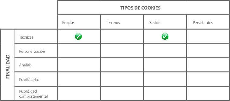 tabla-cookies